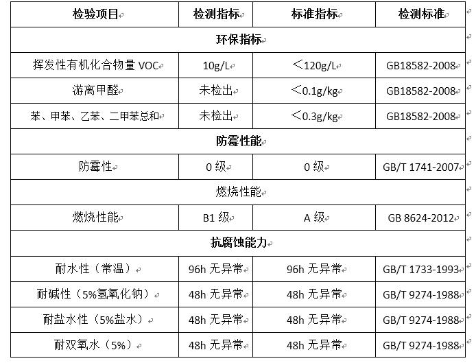 QQ截图20180801095846